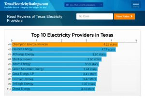 Compare Texas Electricity Companies Plans And Rates